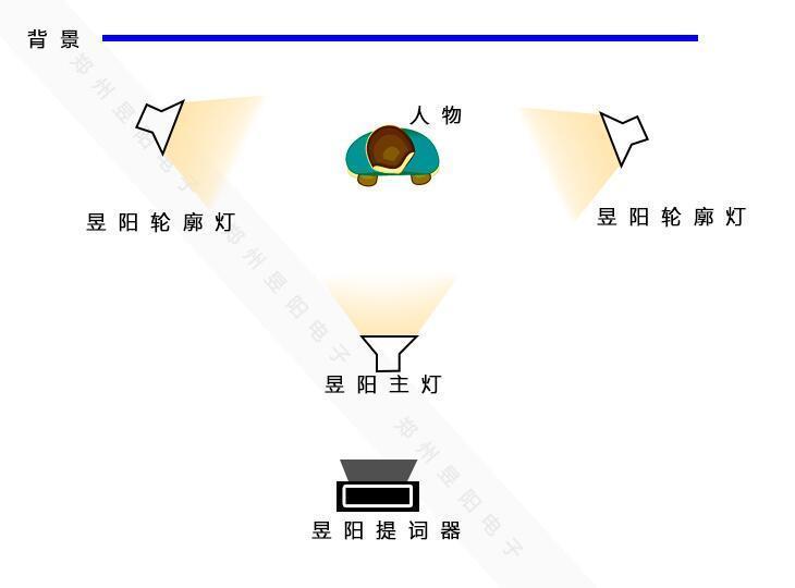 小型访谈室和新闻直播间人物访谈灯光设计(图3)