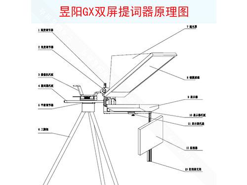 校园电视台专用双屏专业提词器(图1)
