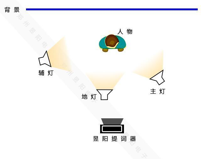 小型访谈室和新闻直播间人物访谈灯光设计(图1)