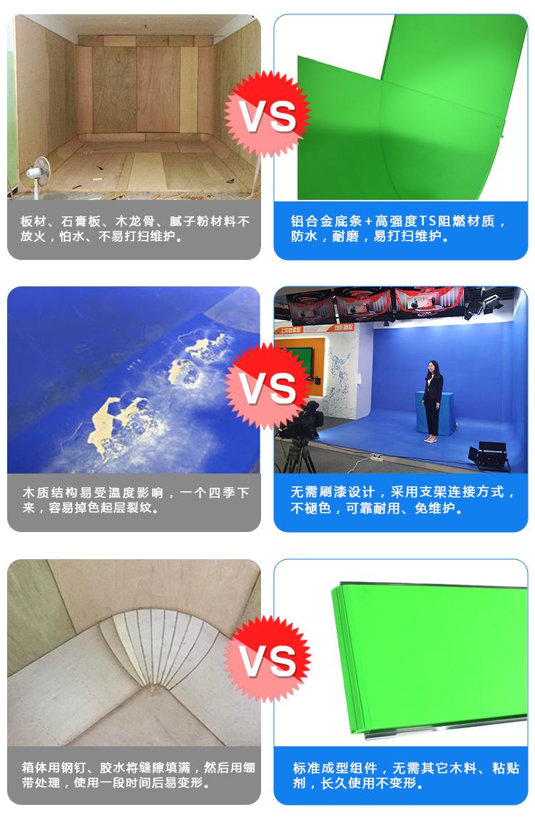 免漆抠像蓝箱扇型(图2)