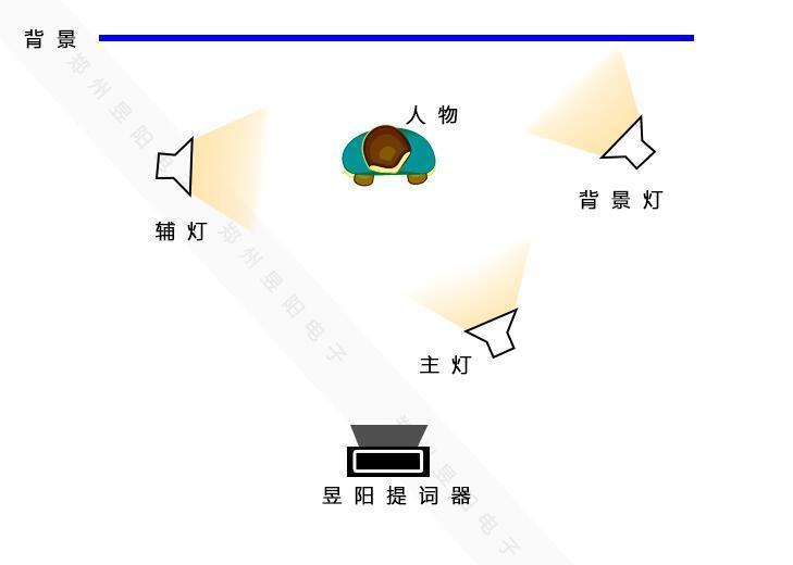 小型访谈室和新闻直播间人物访谈灯光设计(图2)