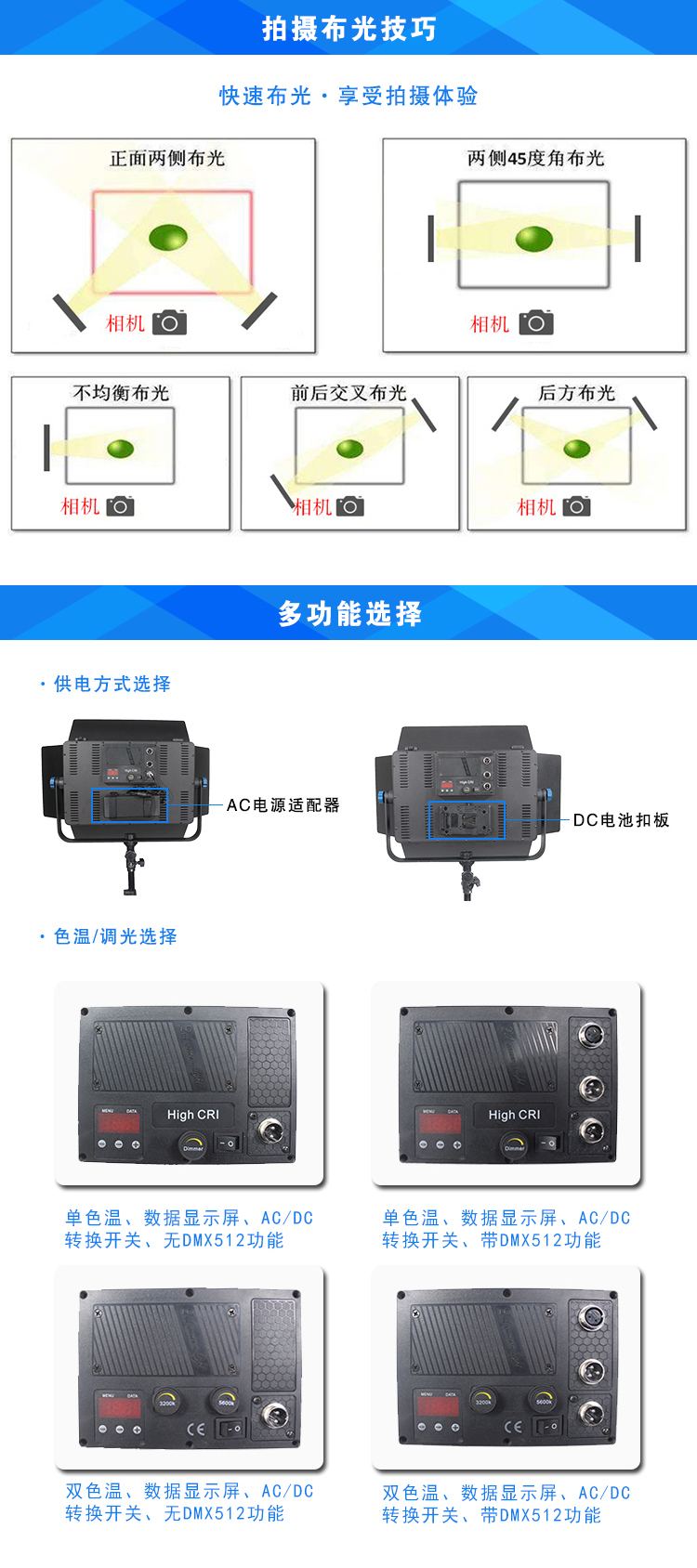 LED60W平板灯(图7)