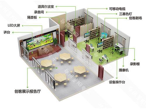 创客教育探讨之创客剧场组建方案