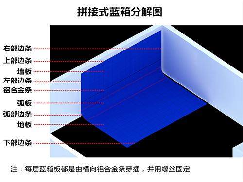 情景实训拼接式虚拟蓝(绿)箱