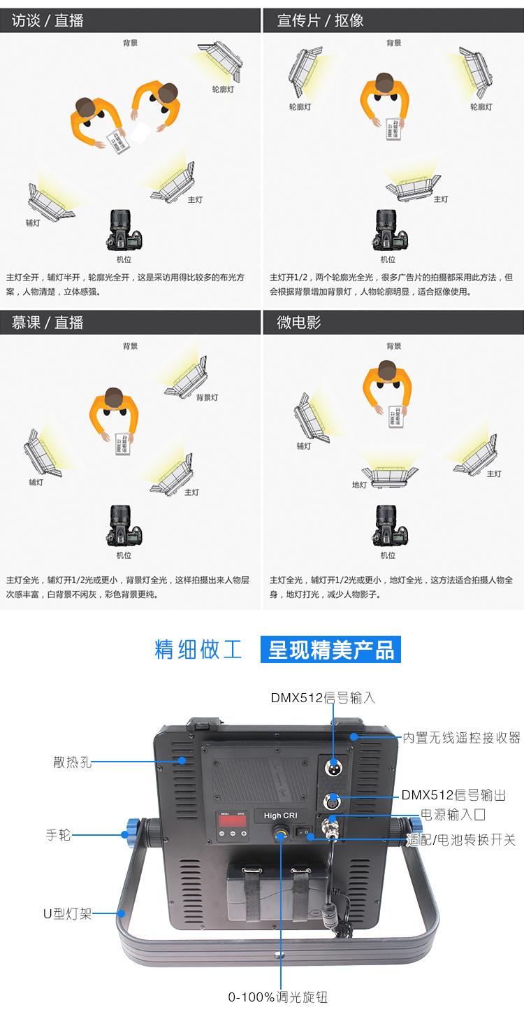 LED40W平板灯(图6)